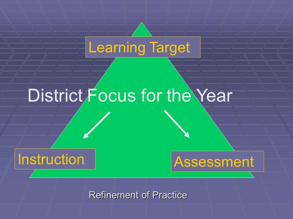 Refinement of Practice