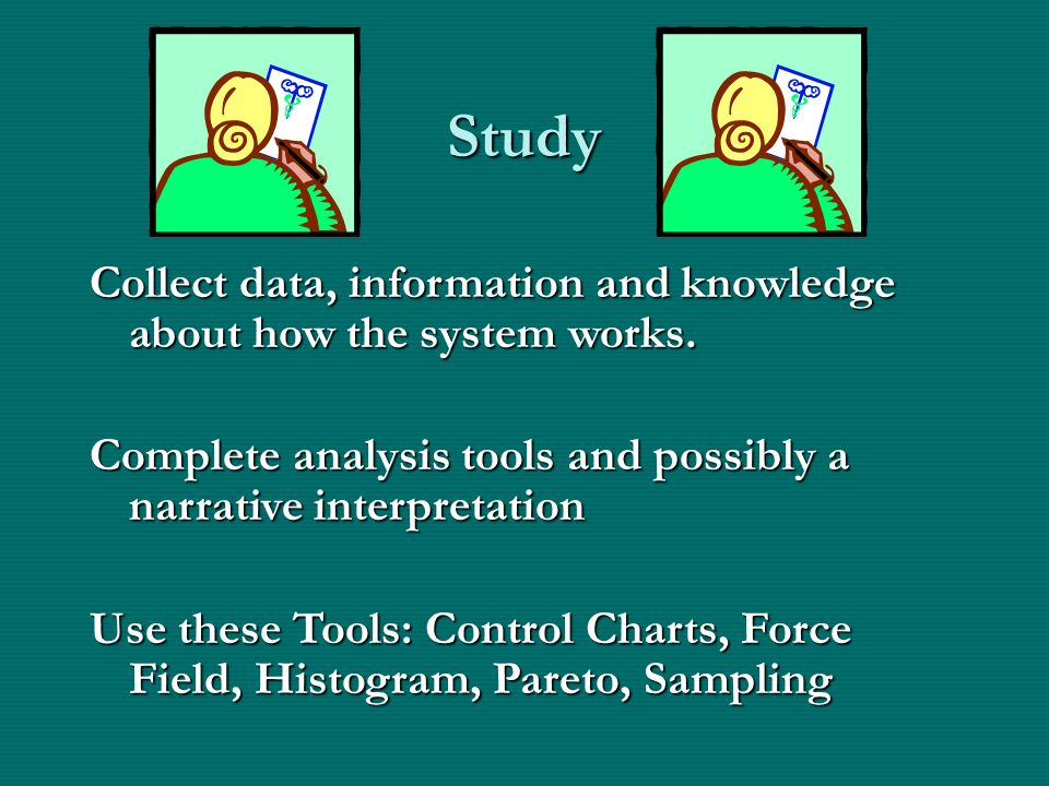 StudyCollect data, information and knowledge about how the system works. Complete analysis tools and possibly a narrative interpretation.