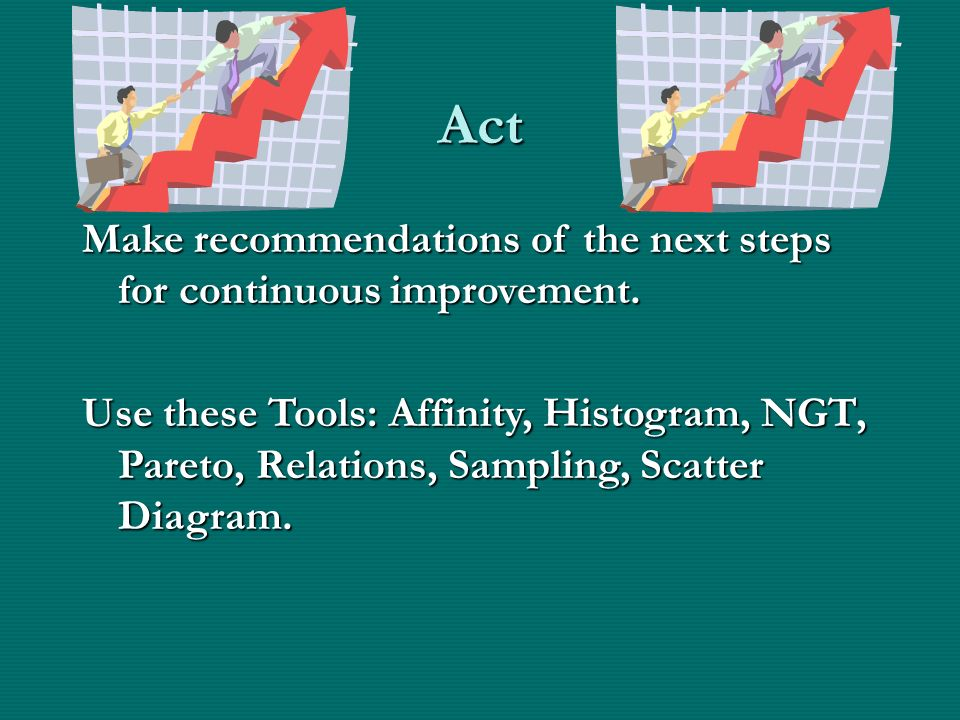 Act Make recommendations of the next steps for continuous improvement.