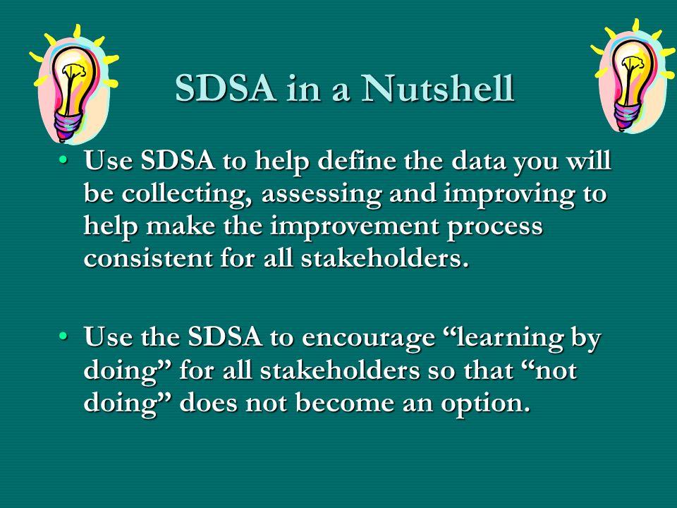 SDSA in a Nutshell