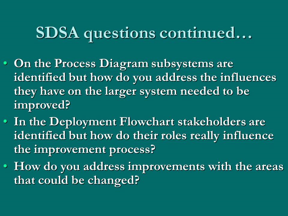 SDSA questions continued…