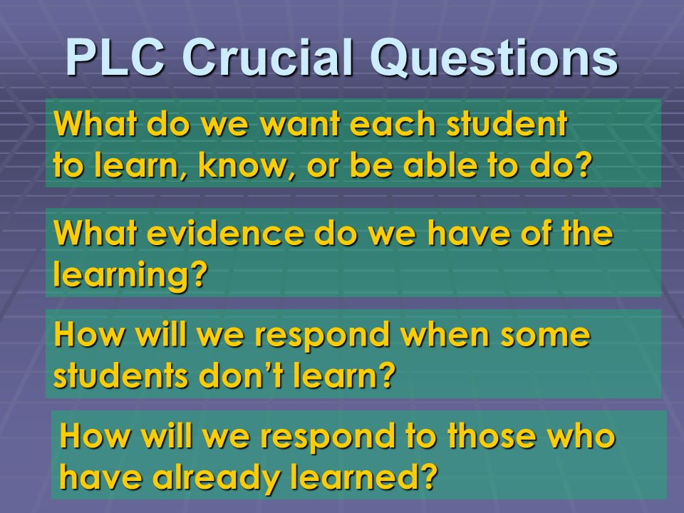PLC Crucial Questions What do we want each student to learn, know, or be able to do What evidence do we have of the learning