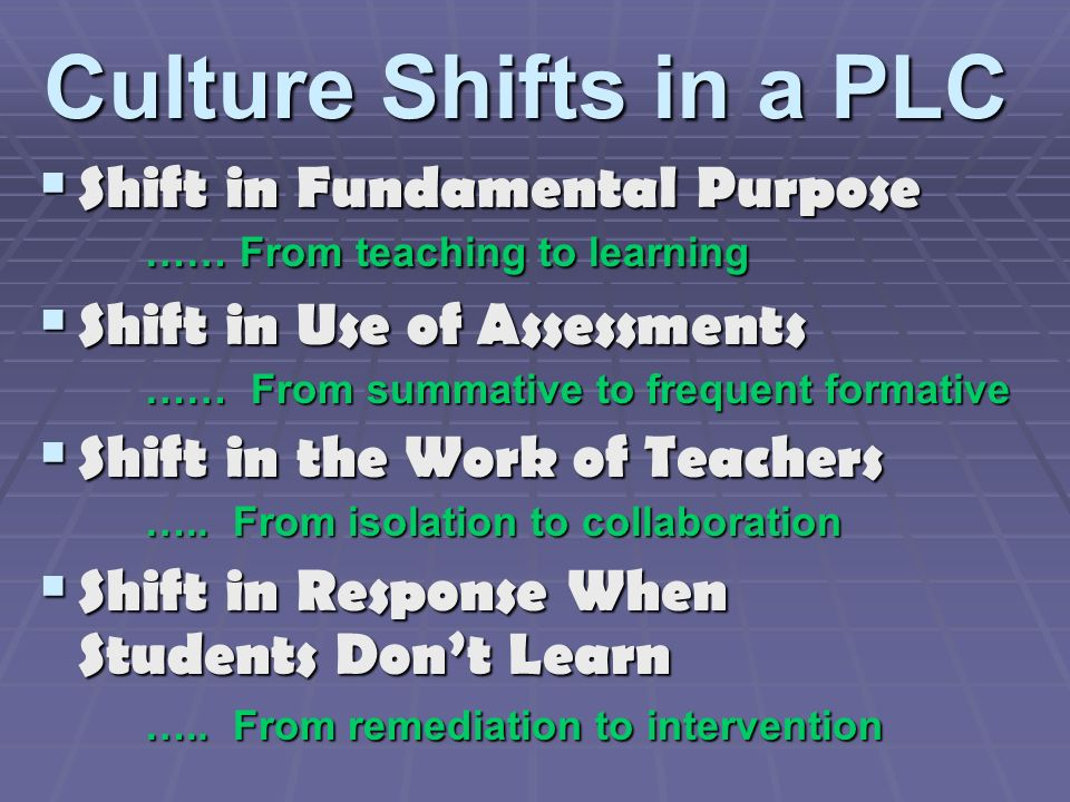 Culture Shifts in a PLC Shift in Fundamental Purpose …… From teaching to learning. Shift in Use of Assessments.