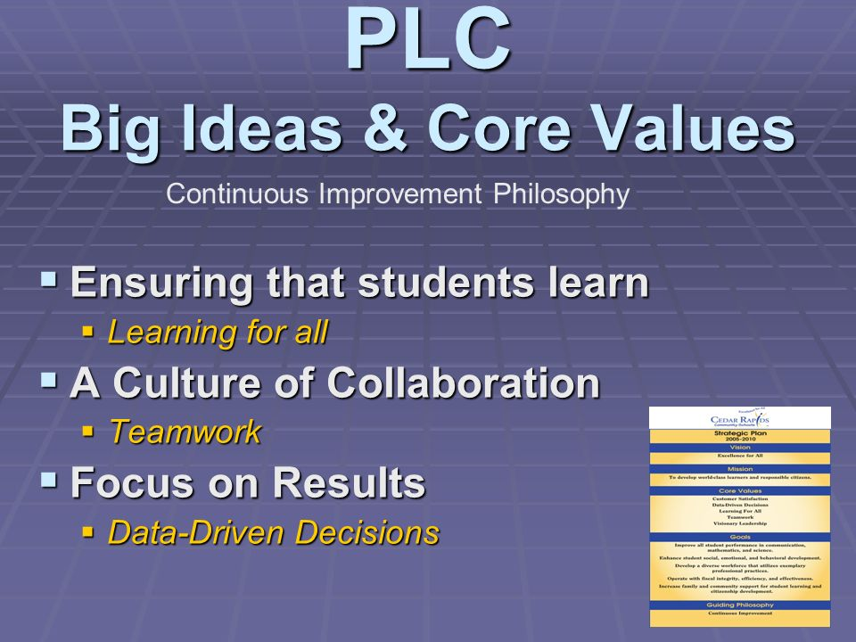 PLC Big Ideas & Core Values