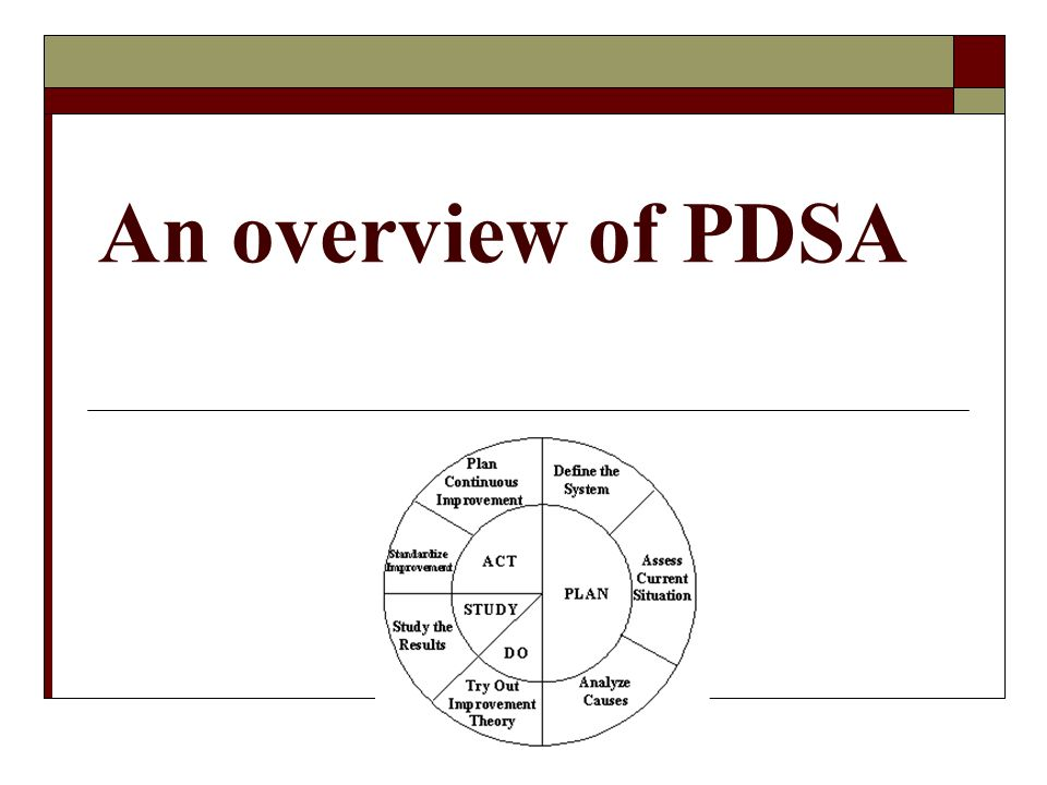 An overview of PDSA