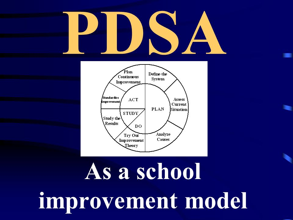 As a school improvement model
