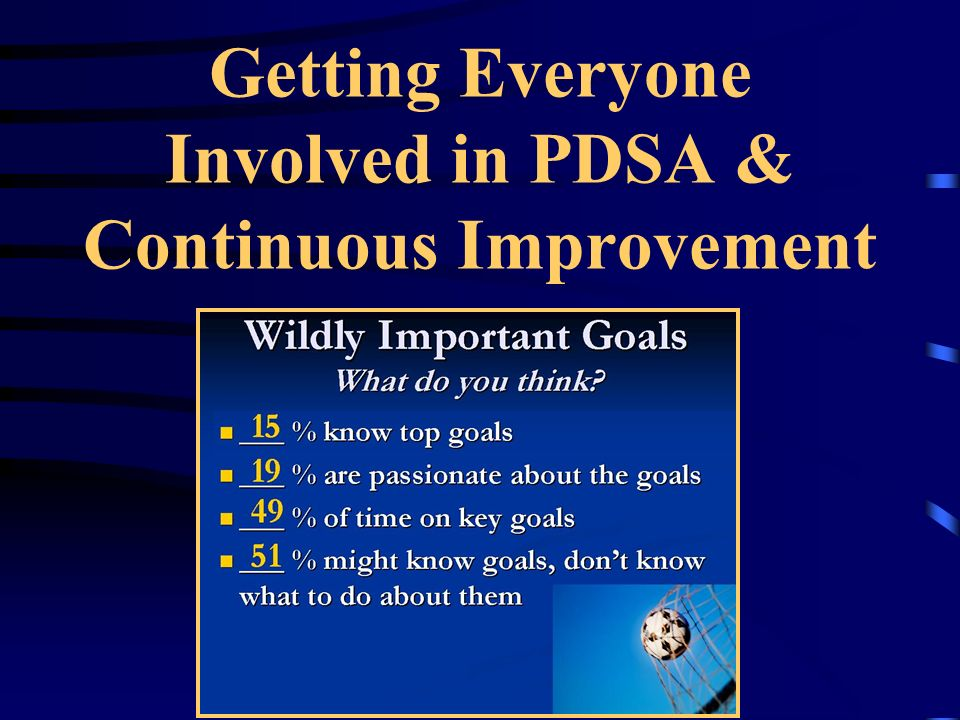 Getting Everyone Involved in PDSA & Continuous Improvement