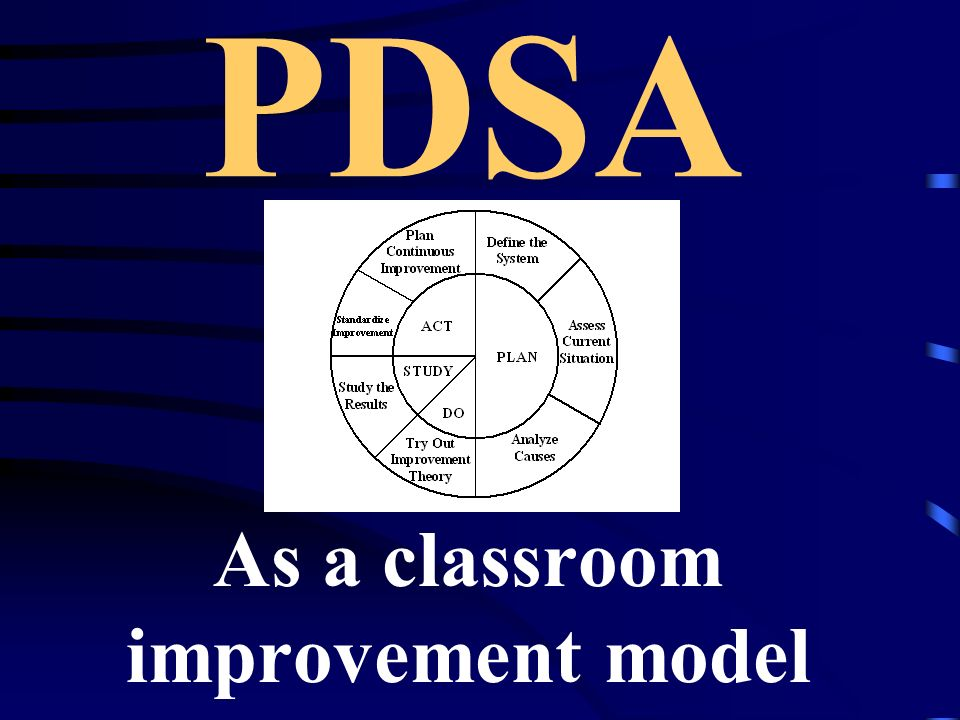 As a classroom improvement model