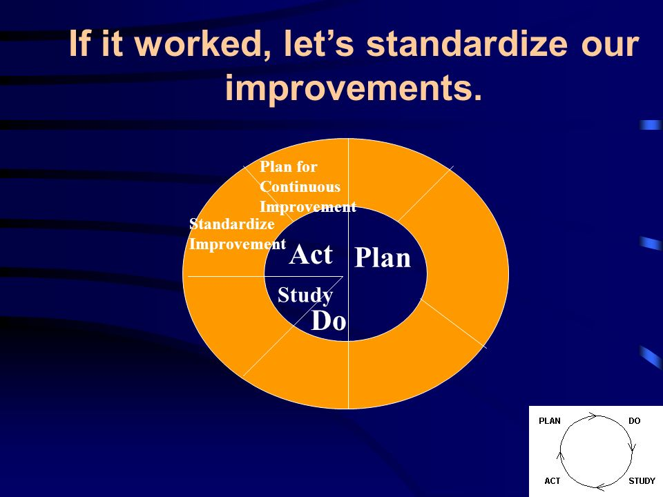 If it worked, let's standardize our improvements.