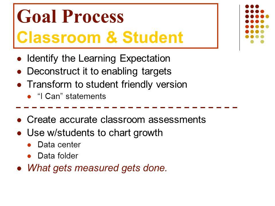 Goal Process Classroom & Student