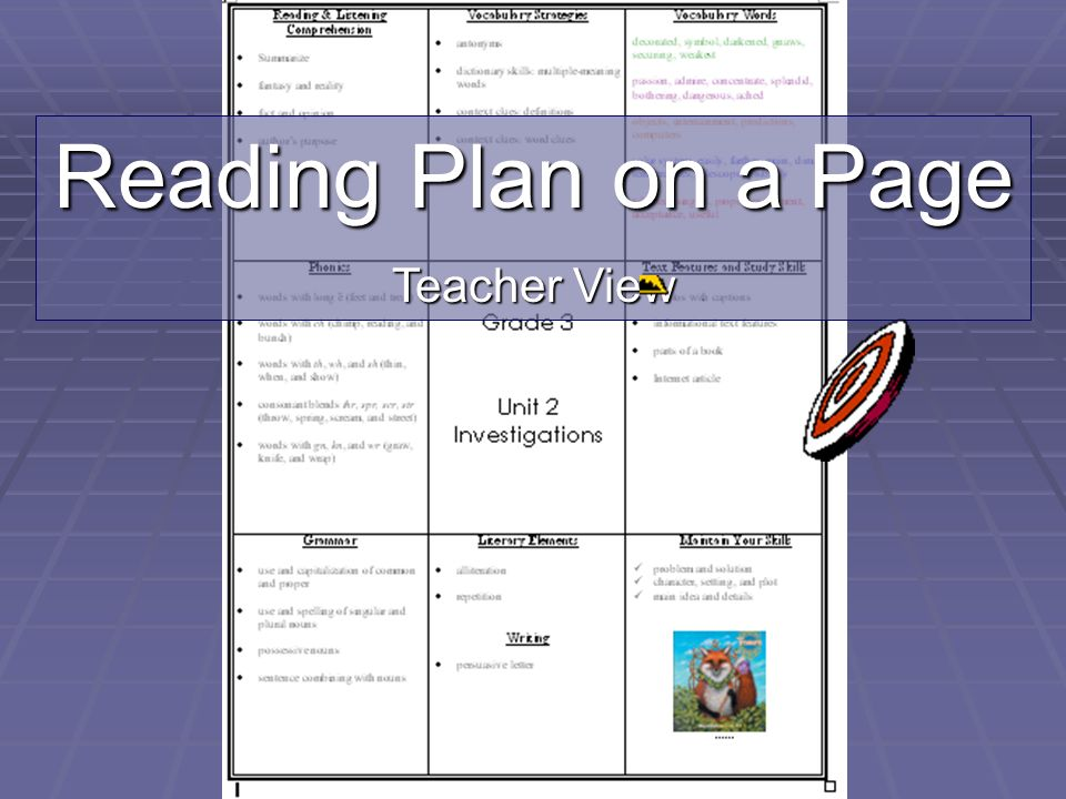 Reading Plan on a Page Teacher View