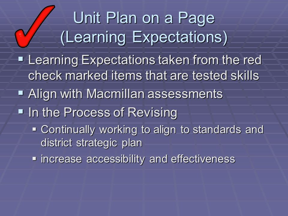 Unit Plan on a Page (Learning Expectations)