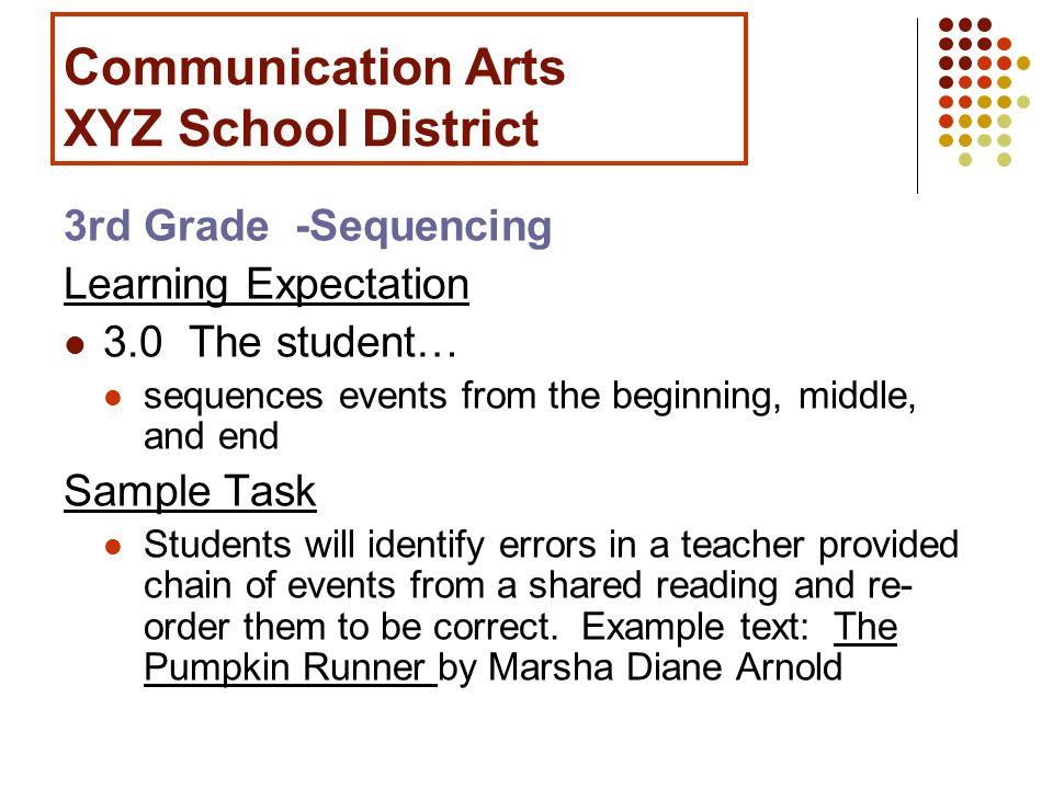 Communication Arts XYZ School District