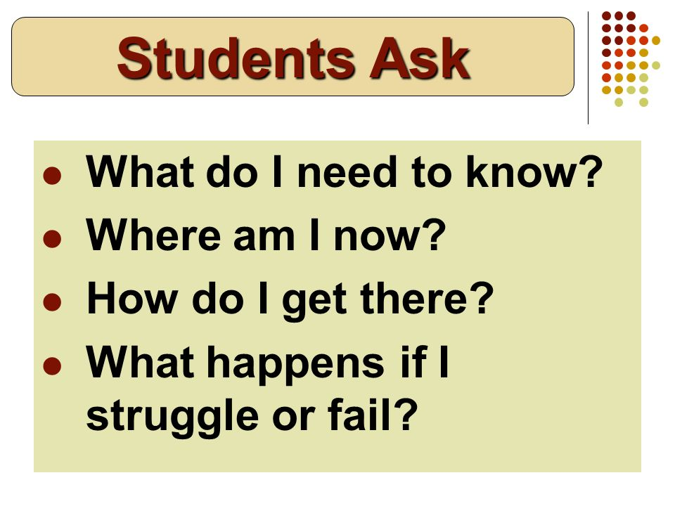 Students Ask What do I need to know Where am I now