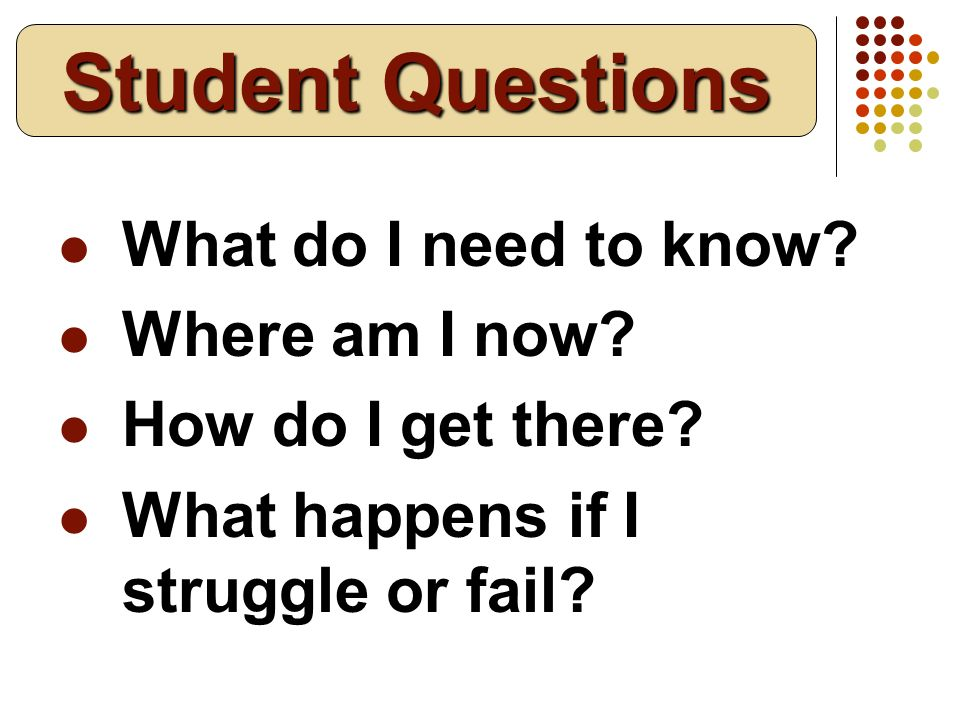 Student Questions What do I need to know Where am I now