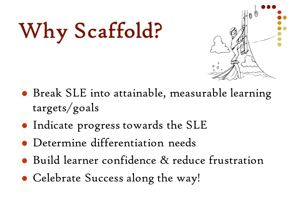 Why Scaffold Break SLE into attainable, measurable learning targets/goals. Indicate progress towards the SLE.