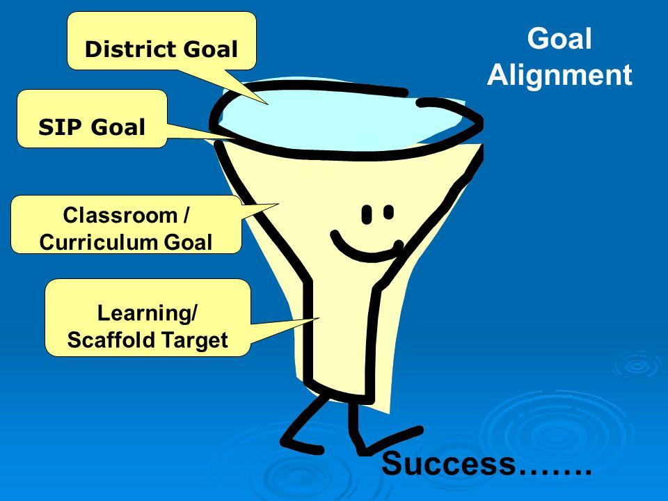 Classroom / Curriculum Goal