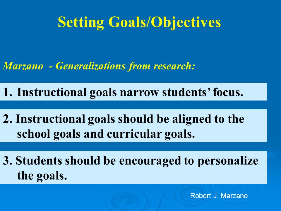 Setting Goals/Objectives