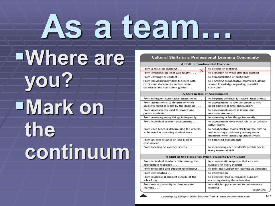 As a team… Where are you Mark on the continuum X