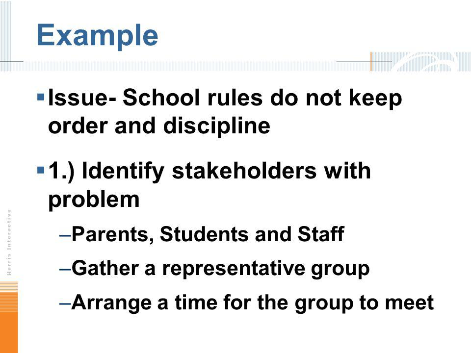 Example Issue- School rules do not keep order and discipline