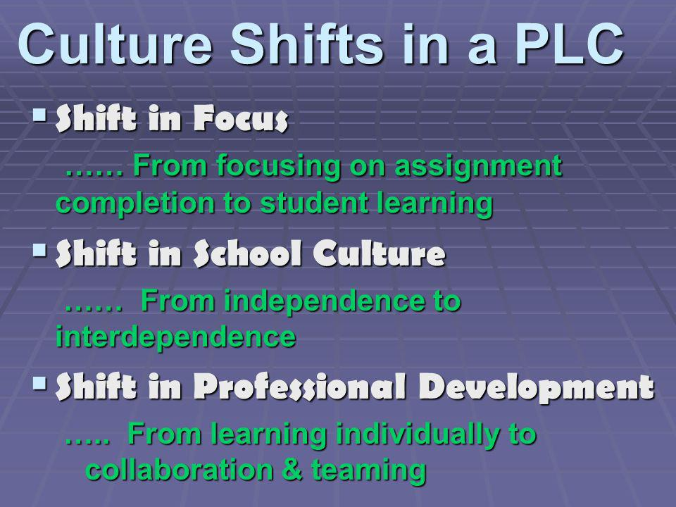 Culture Shifts in a PLC Shift in Focus …… From focusing on assignment completion to student learning.