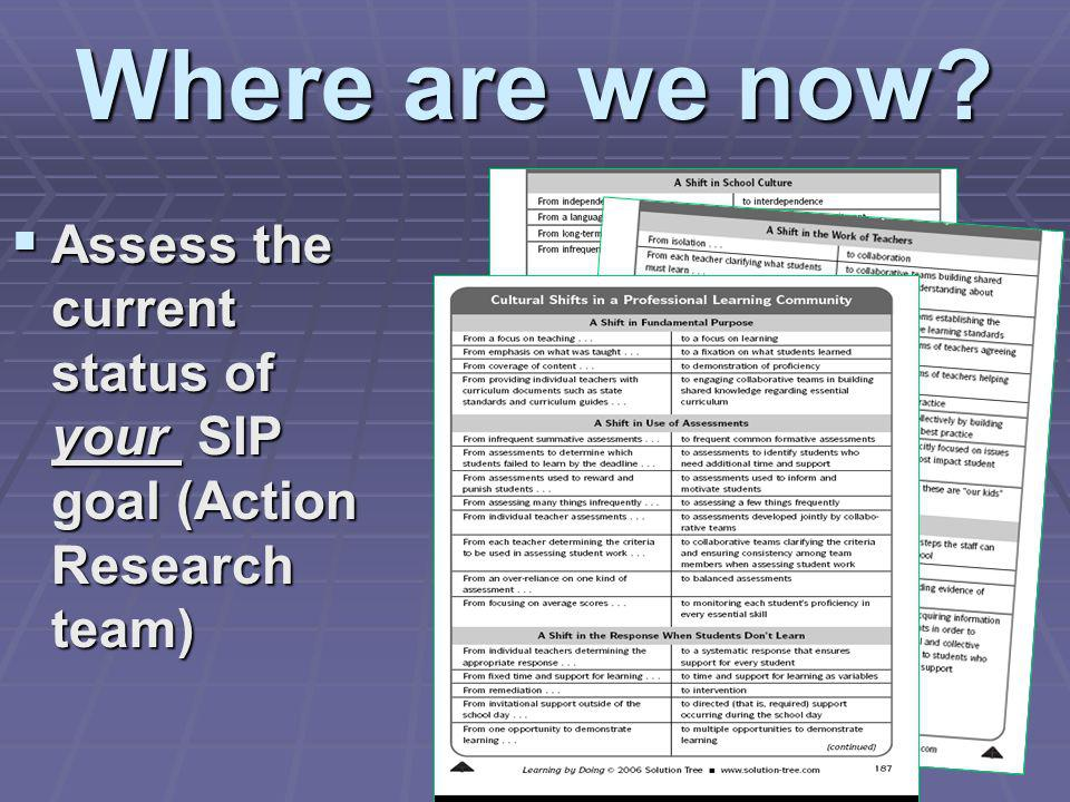 Where are we now Assess the current status of your SIP goal (Action Research team)