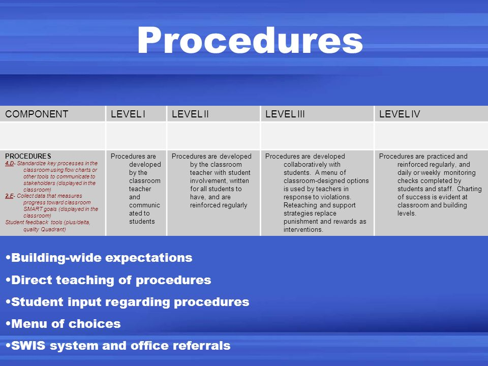 Procedures Building-wide expectations Direct teaching of procedures