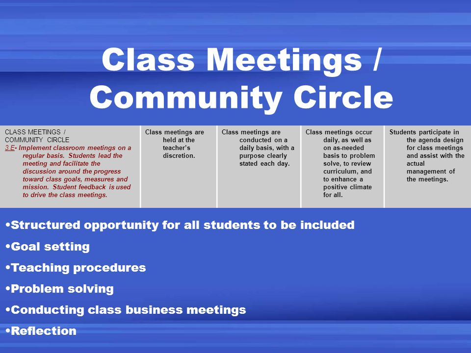 Class Meetings / Community Circle
