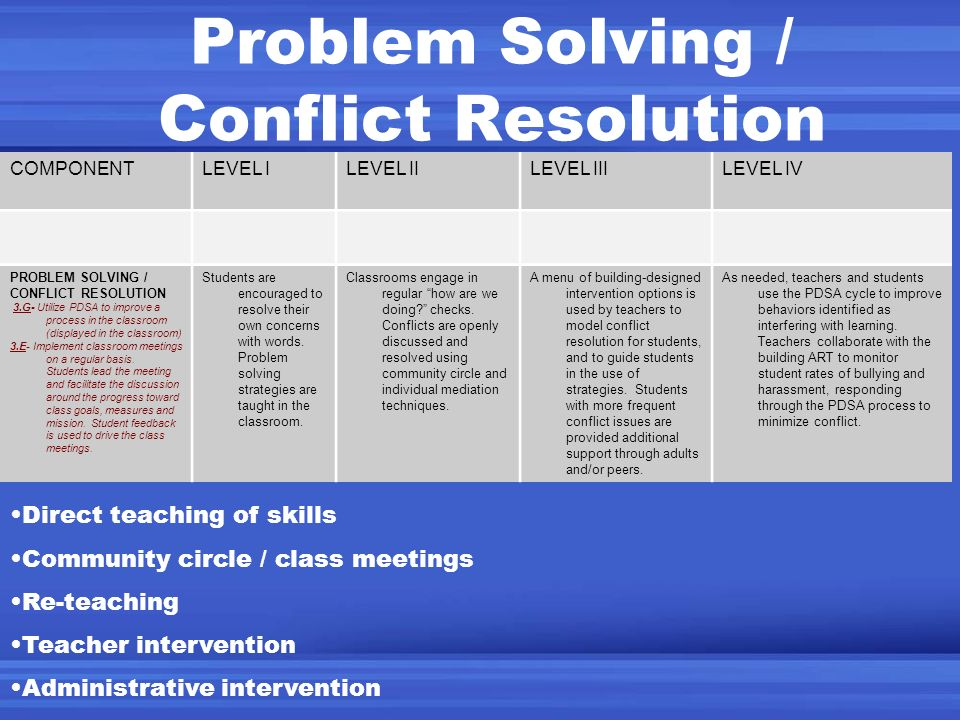 Problem Solving / Conflict Resolution