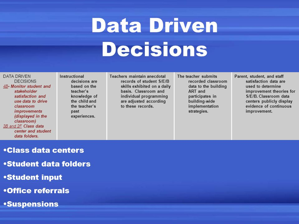 Data Driven Decisions Class data centers Student data folders