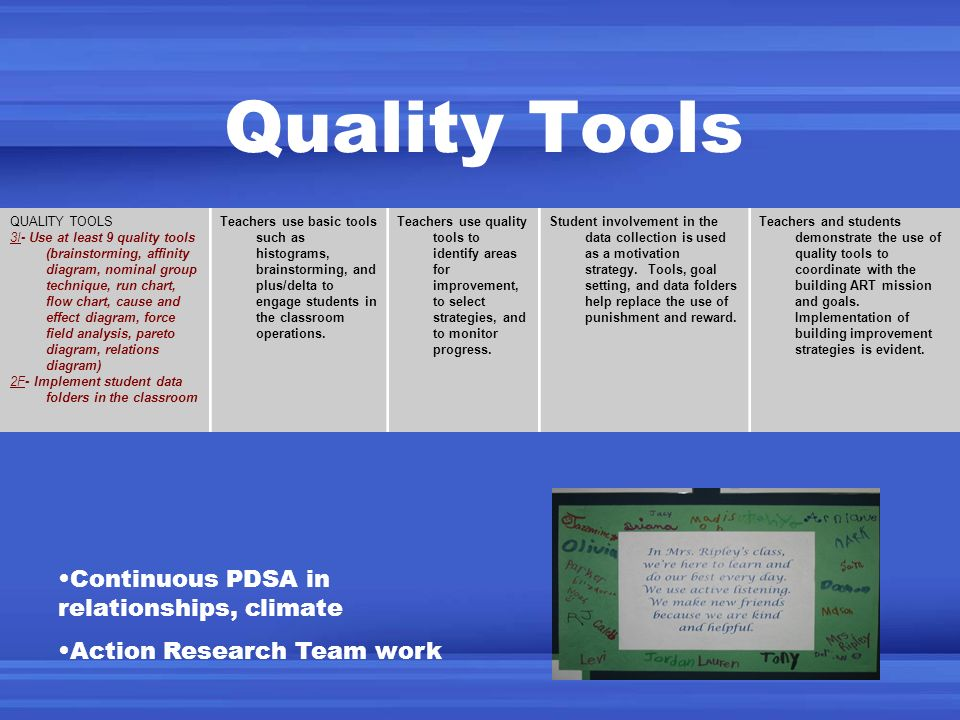 Quality Tools Continuous PDSA in relationships, climate