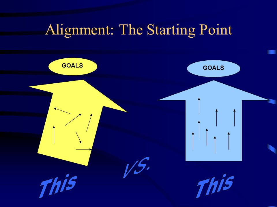 Alignment: The Starting Point