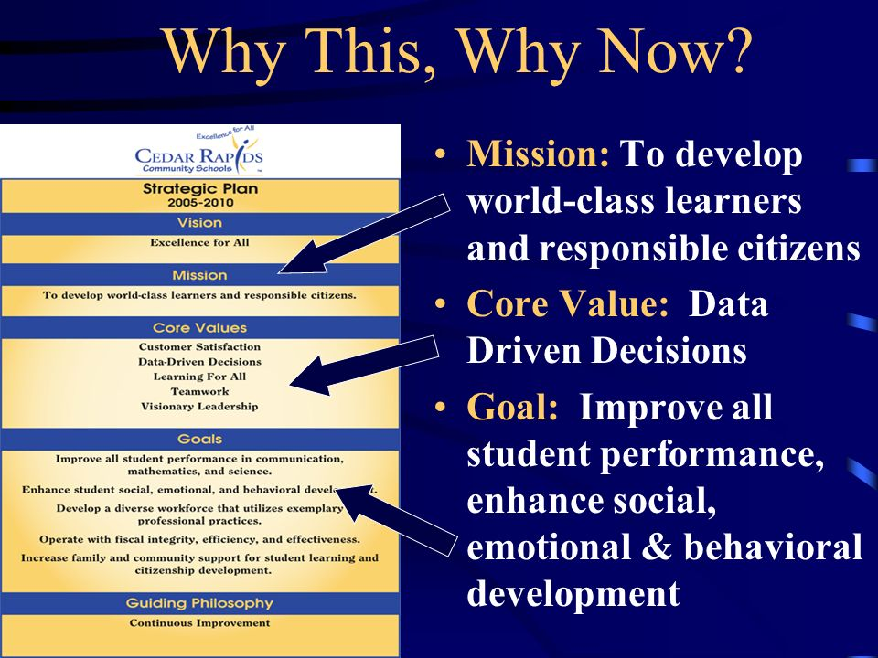 Why This, Why Now Mission: To develop world-class learners and responsible citizens. Core Value: Data Driven Decisions.