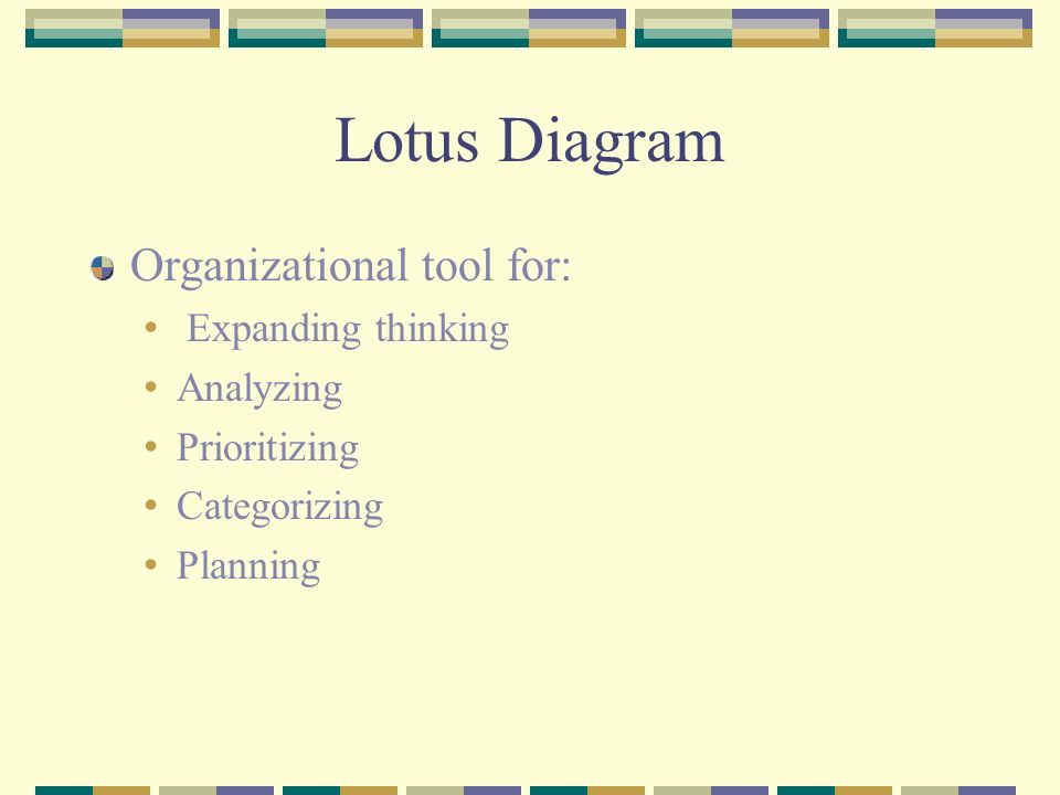 Lotus Diagram Organizational tool for: Expanding thinking Analyzing