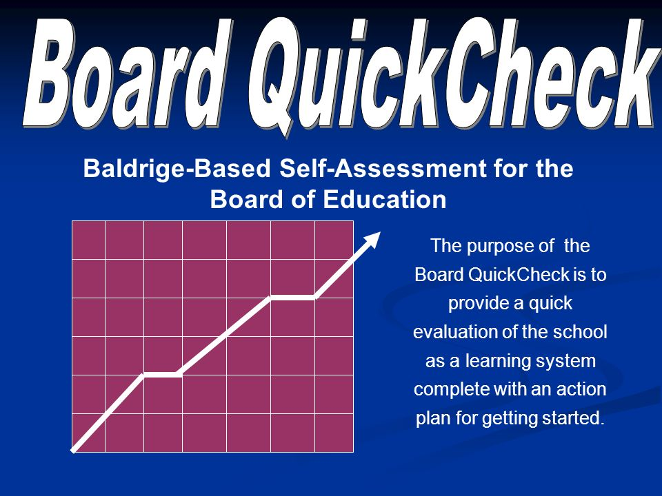 Baldrige-Based Self-Assessment for the Board of Education