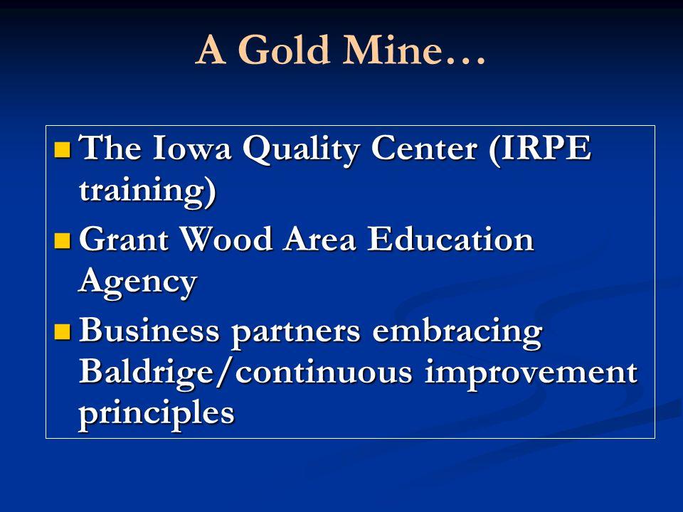 A Gold Mine… The Iowa Quality Center (IRPE training)