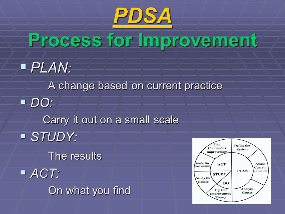 PDSA Process for Improvement