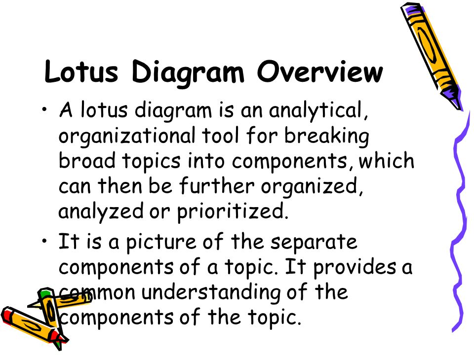Lotus Diagram Overview