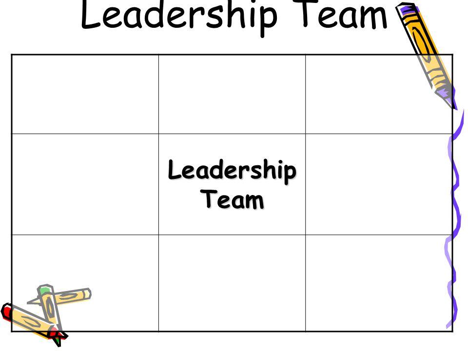 Leadership Team Leadership Team