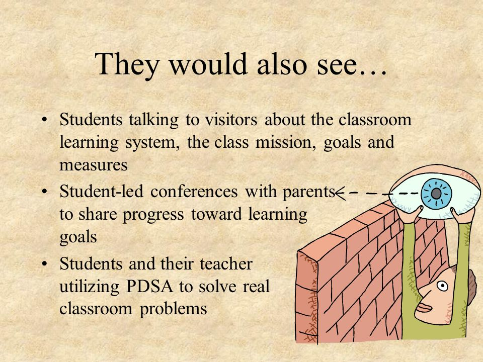 They would also see… Students talking to visitors about the classroom learning system, the class mission, goals and measures.