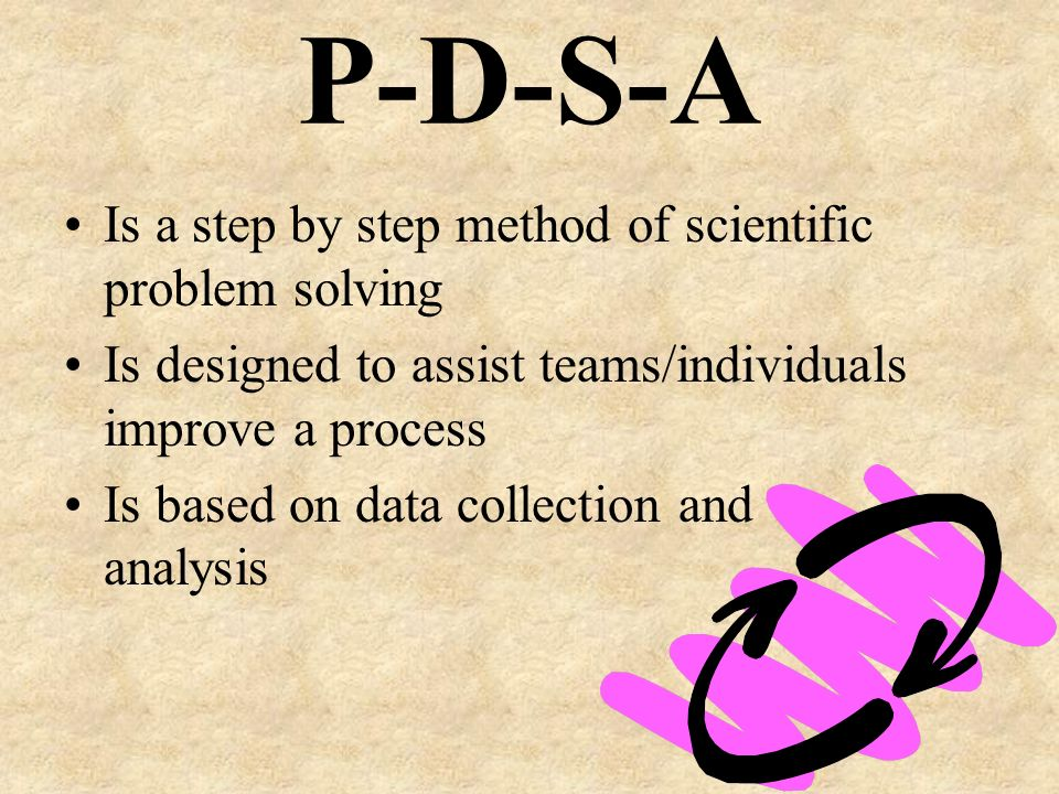 P-D-S-A Is a step by step method of scientific problem solving