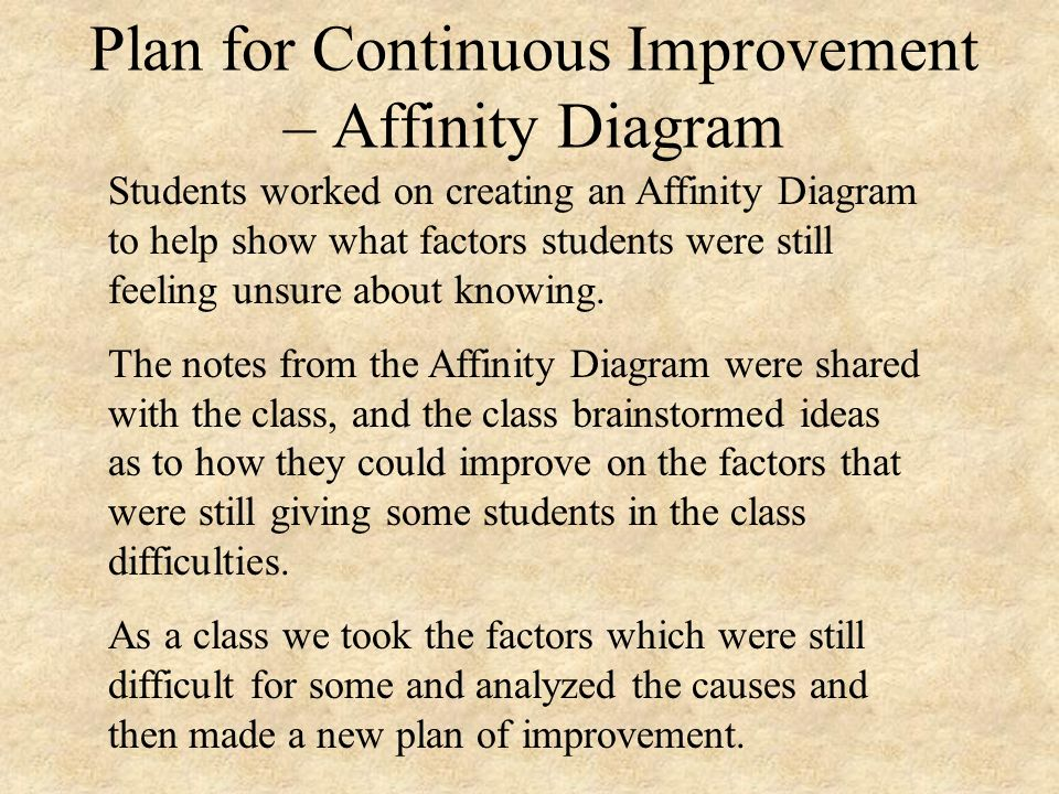 Plan for Continuous Improvement – Affinity Diagram