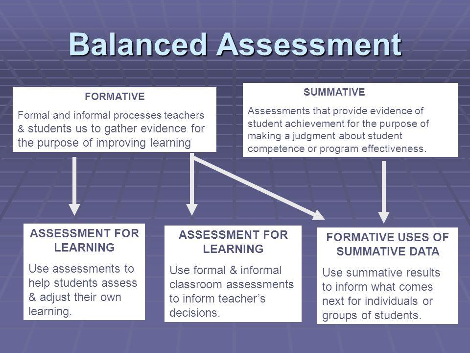 Balanced Assessment ASSESSMENT FOR LEARNING ASSESSMENT FOR LEARNING