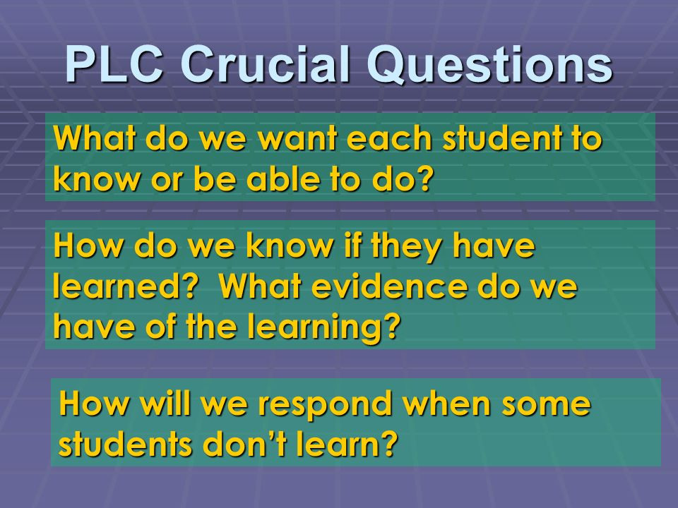 PLC Crucial Questions What do we want each student to know or be able to do