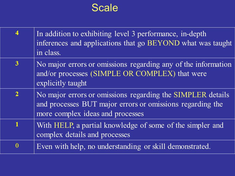Scale 4. In addition to exhibiting level 3 performance, in-depth inferences and applications that go BEYOND what was taught in class.