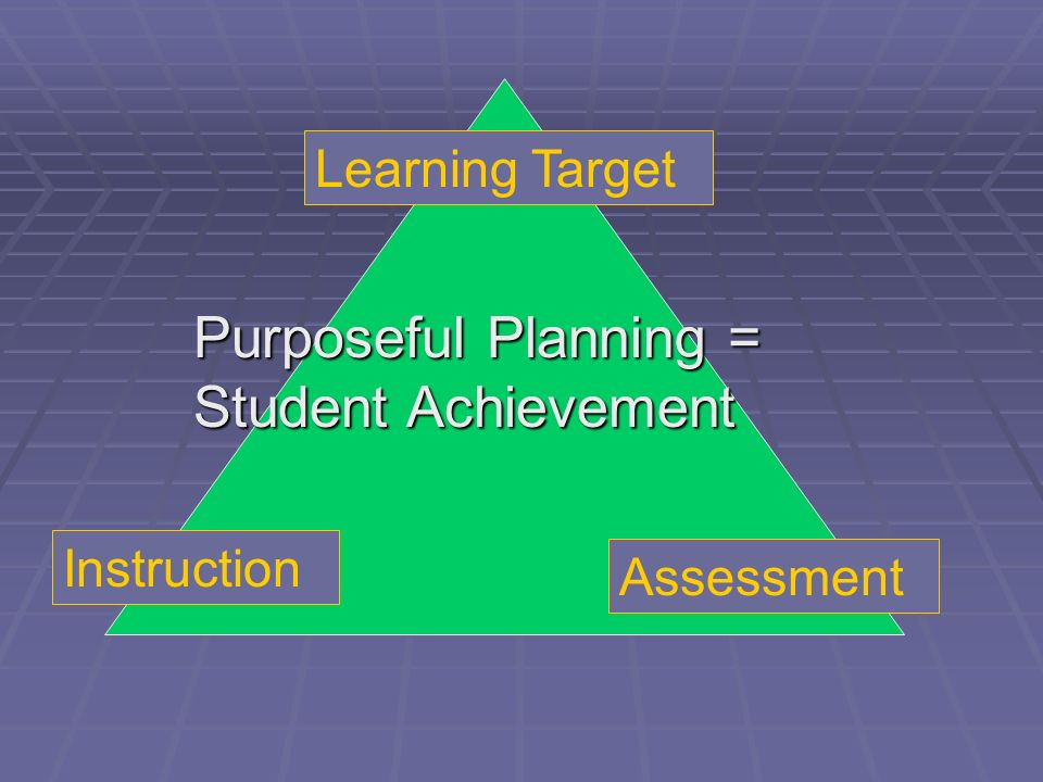 Purposeful Planning = Student Achievement