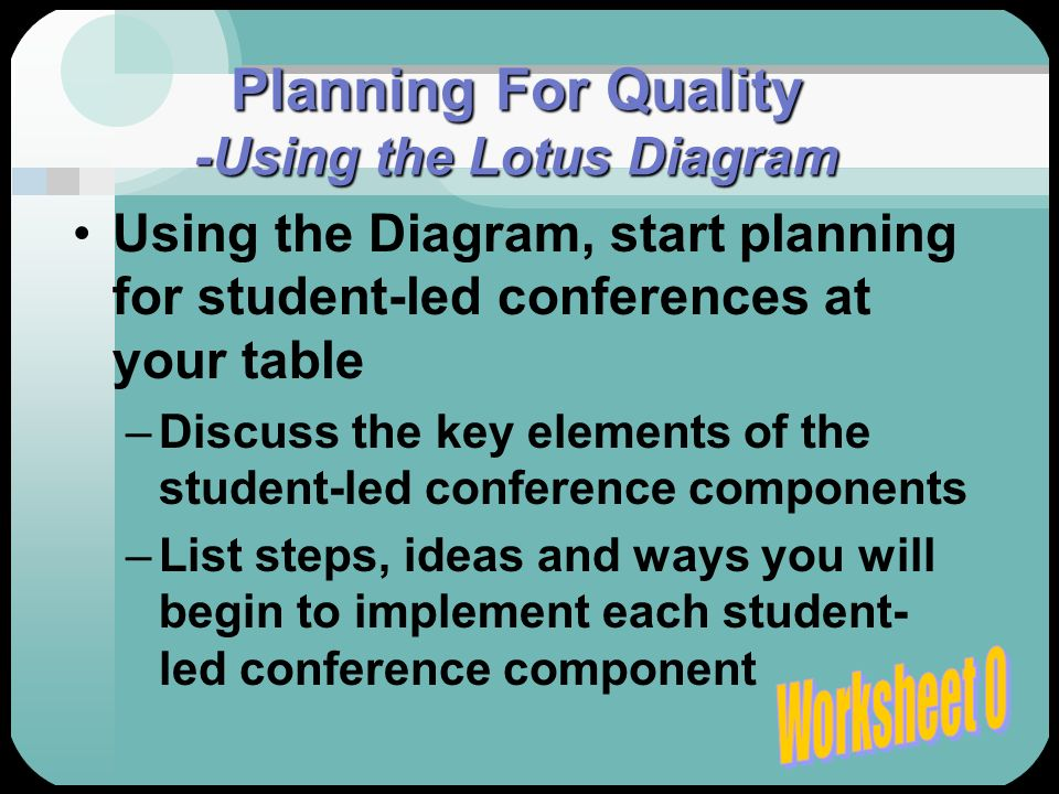 Planning For Quality -Using the Lotus Diagram