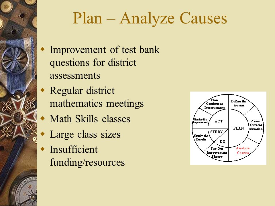 Plan – Analyze Causes Improvement of test bank questions for district assessments. Regular district mathematics meetings.