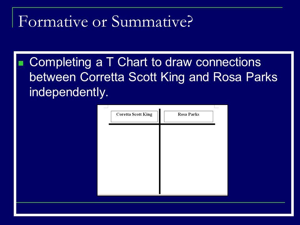 Formative or Summative