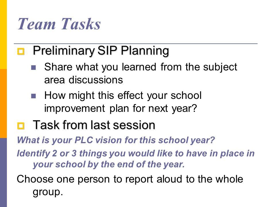 Team Tasks Preliminary SIP Planning Task from last session
